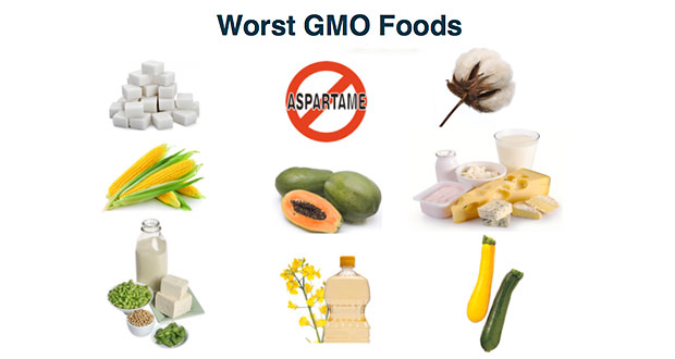 Are-you-consuming-the-9-most-genetically-modified-foods