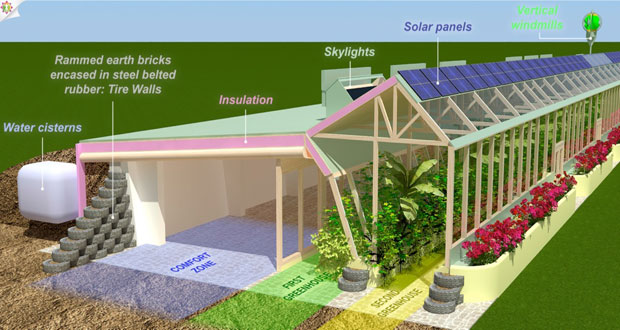 earthship-schematic
