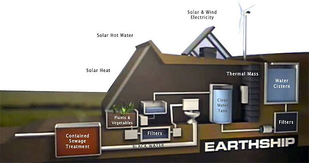 10 Reasons Why To Build An EarthShip