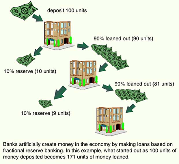 Money-and-the-Economic-System