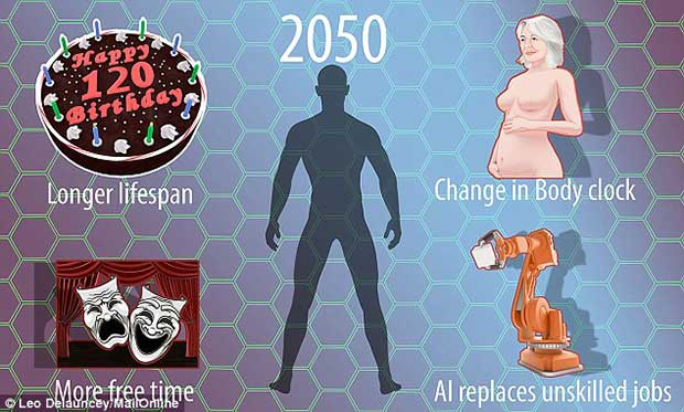 Are-we-evolving-into-a-NEW-type-of-human-5