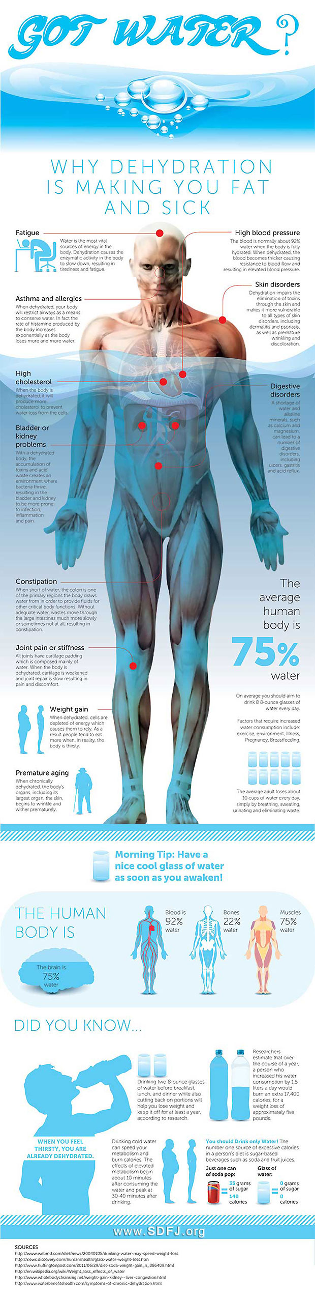 What-you-need-to-know-about-dehydration
