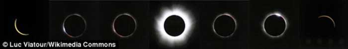 WHAT-IS-A-TOTAL-SOLAR-ECLIPSE