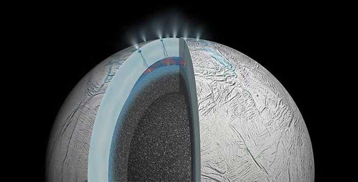 Jupiter-moon-Ganymede-could-have-ocean-with-more-water-than-Earth