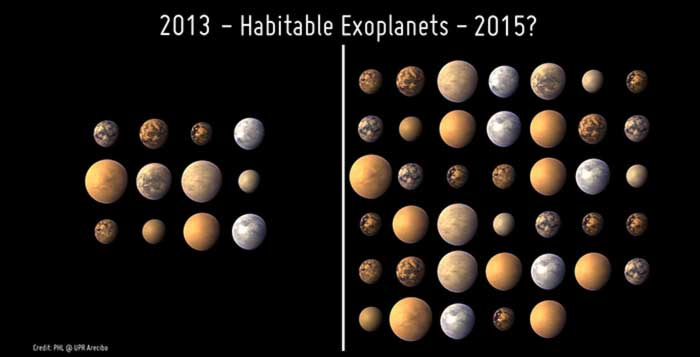 Most-stars-in-the-galaxy-have-planets-in-the-habitable-zone,-according-to-new-research