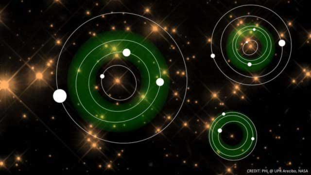 Most-stars-in-the-galaxy-have-planets-in-the-habitable-zone-research