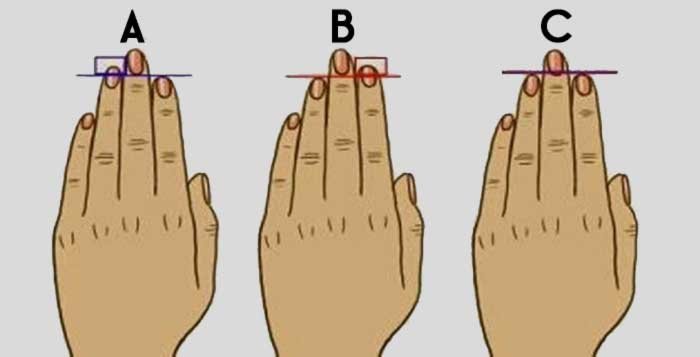 What Different Fingers Length Reveals About Your Personality