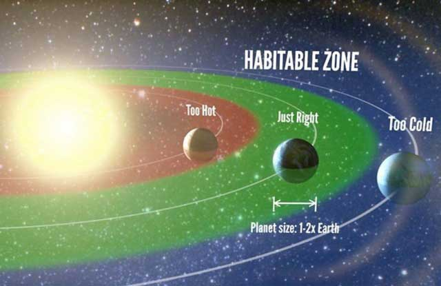 stars-in-the-galaxy-have-planets-in-the-habitable-zone-according-to-new-research