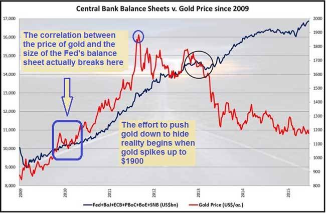 Gold-Manipulation-Its-Much-Bigger-Than-You-Think-3