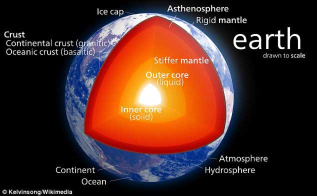 Researchers find first evidence of life in Earth mantle under the Atlantic Ocean 1