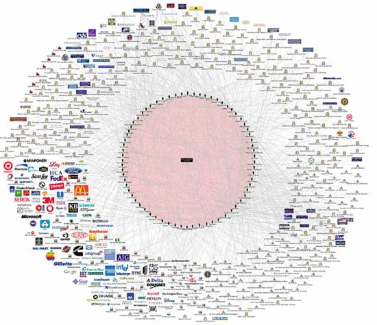 One Detailed Chart Exposes Exactly How The Bilderberg Group Controls The World