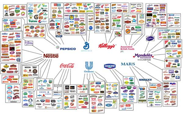 10 Companies That Control Almost Everything We Eat and Drink
