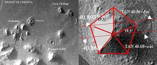 The CIA publishes declassified documents about pyramids and a lost civilization on Mars