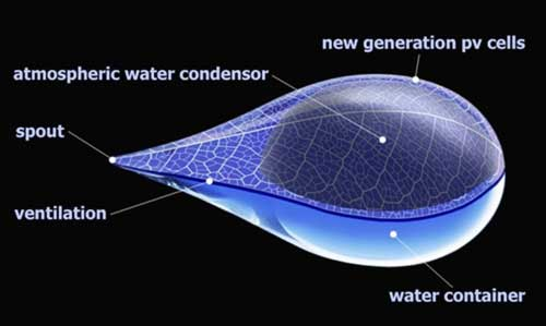 Solar-Powered Handheld Vessel Can Turn Hot Air Into Cool Drinking Water k