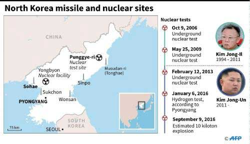 North Korea Threatens U.S. With Nuclear Attack At Any Sign Of Pre-Emptive Strike ff