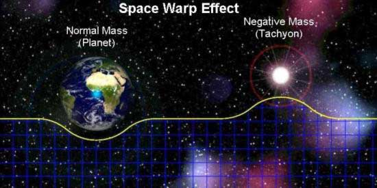 Scientists Accelerate Backward Time Travel Under Laboratory Conditions for First Time 1