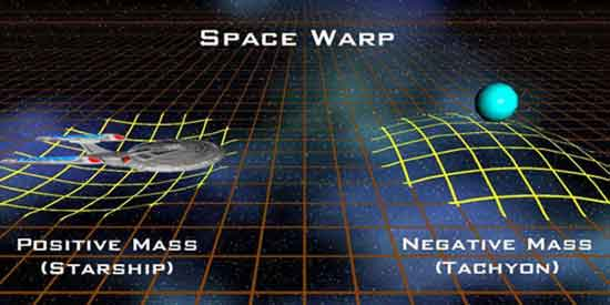 Scientists Accelerate Backward Time Travel Under Laboratory Conditions for First Time